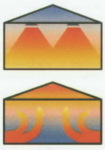 گرمایش تشعشعی مادون قرمز (1)