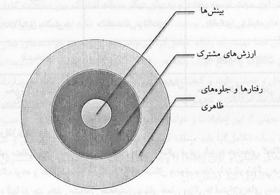 دین و <a href='/tags/%d9%85%d8%af%db%8c%d8%b1%db%8c%d8%aa-%d9%be%db%8c%d8%a7%d9%85.html' title='مدیریت پیام'>مدیریت پیام</a>