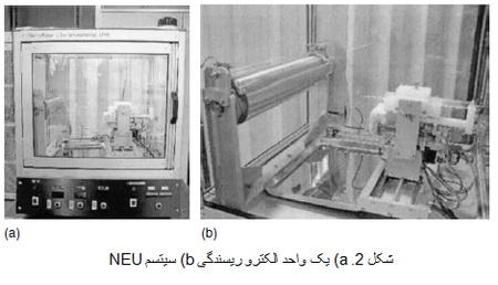تکنولوژی نانو الیاف