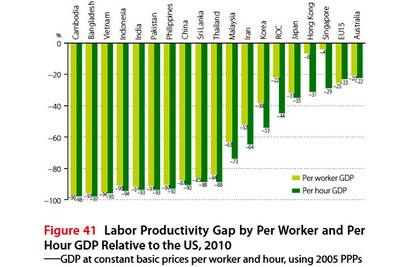 درباره درونزایی اقتصادی اشتباه نکنیم
