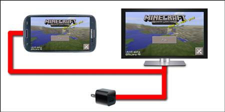 نحوهی اتصال گوشی اندروید به یک تلویزیون
