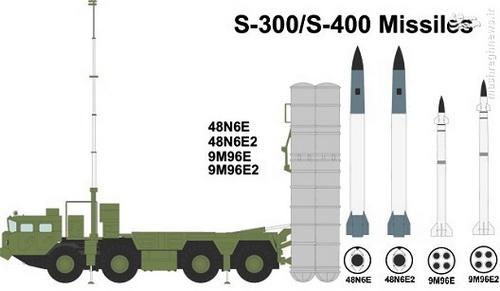 آیا با وجود «باور» ایرانی هنوز نیازی به سامانه اس 300 داریم؟