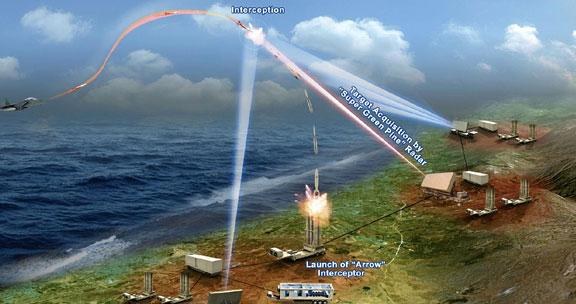 موشکهای ایران در تور سامانه ضدموشکی اسرائیل