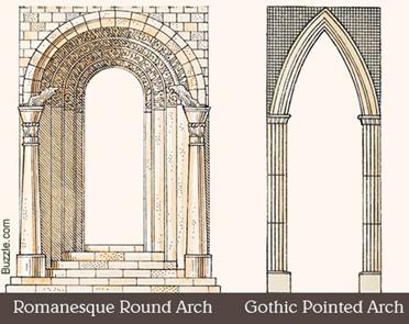 سبک و ویژگیهای معماری گوتیک