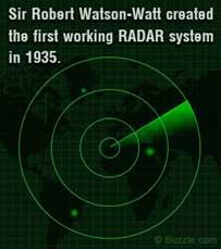رادار کی اختراع شد؟