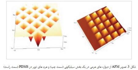 نانومواد چگونه ساخته میشوند؟